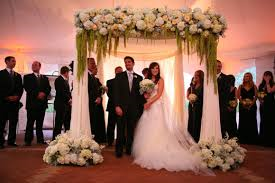 Choosing Huppah Choosing the Right Style of Wedding Service