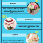 Types Of Bouquets