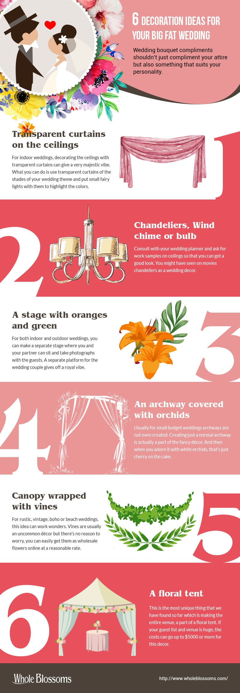 Decoration Ideas for your Big Fat Wedding