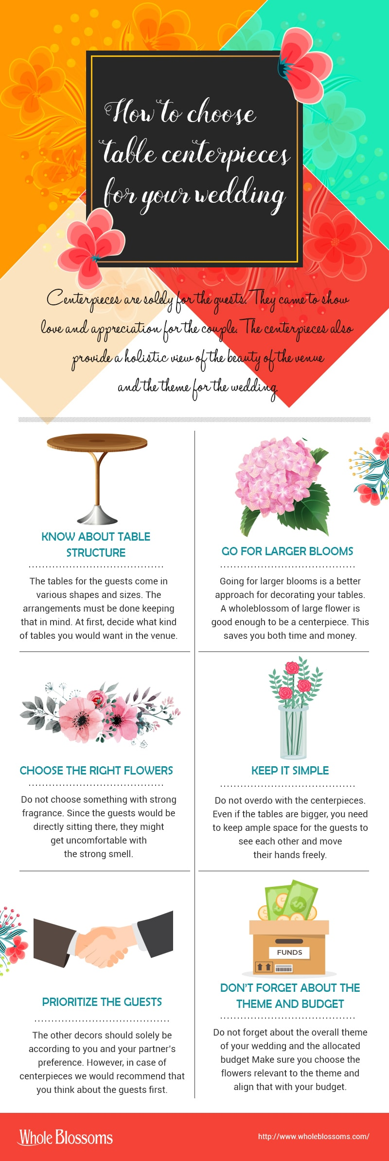 How to Choose Table Centerpieces for your Wedding